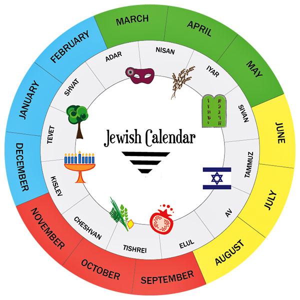 Calendário hebraíco em Israel