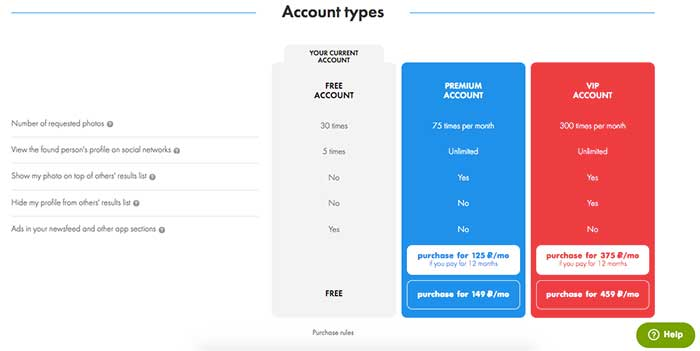 FindFace tabela de preços